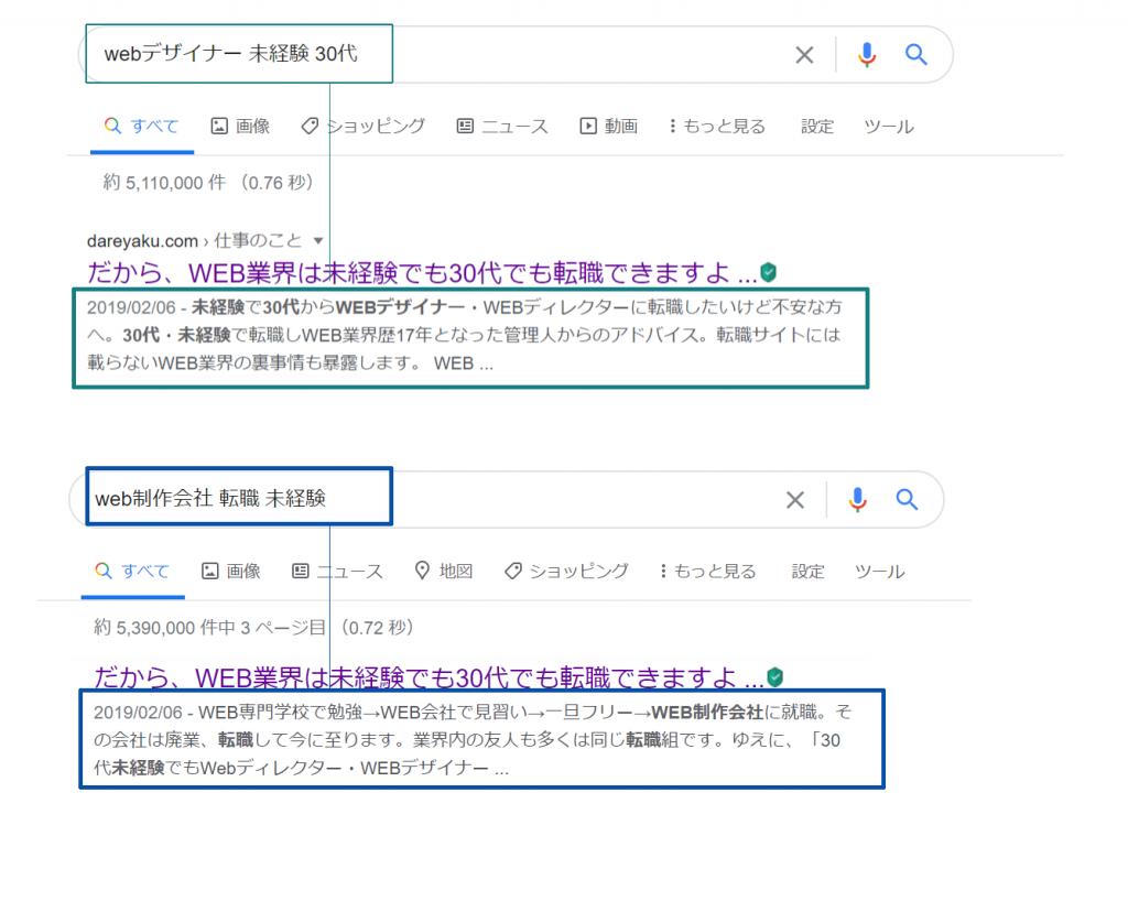 Google検索結果ディスクリプションの違い