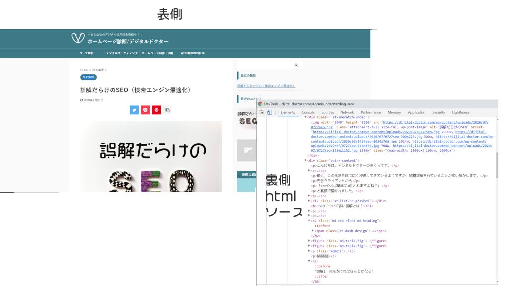 ホームページ画面とソース