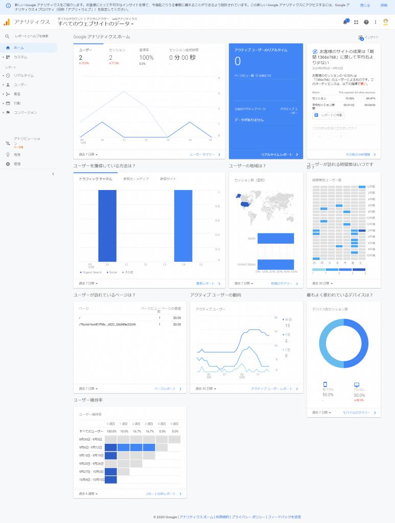 Googleアナリティクスのレポート画面