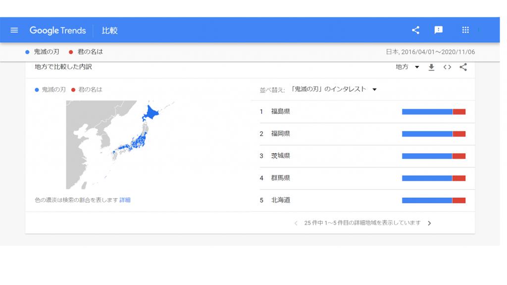 地域のローカル検索